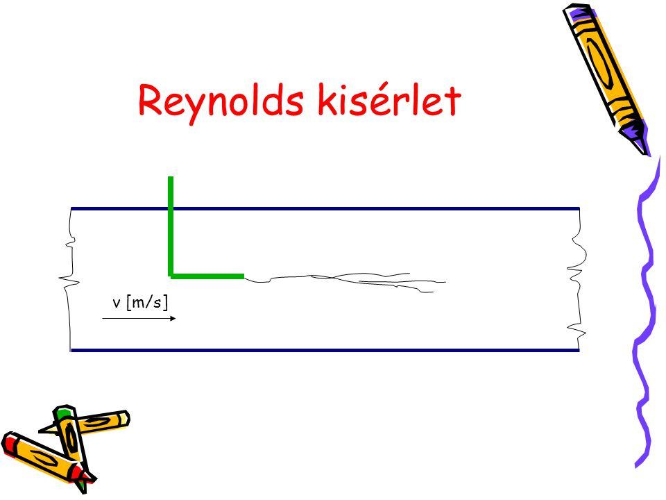 Reynolds kisérlet v [m/s]